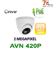 Camera IP AVTech AVN420P