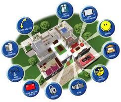 Mô hình ngôi nhà thông minh
